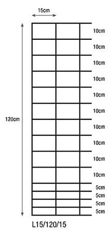 L15-120-15 sizes