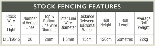 Stock Wire Fencing - L15-120-15