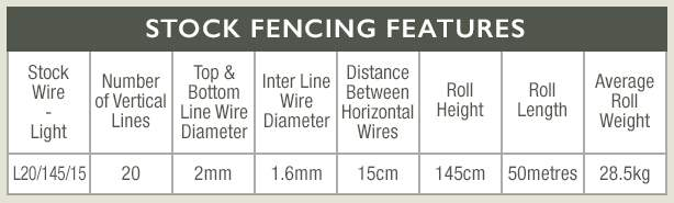 Stock Wire Fencing - L20-145-15