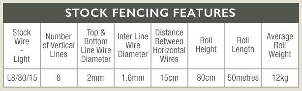 Stock Wire Fencing - L8-80-15