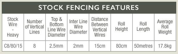 Stock Wire Fencing - C8-80-15