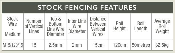 Stock Wire Fencing - M15-120-15